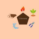 5 Elemente Werkstatt
