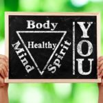 Körper Geist Seele